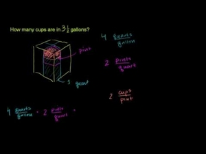 Convert Gallons and Quarts Lesson Plans & Worksheets