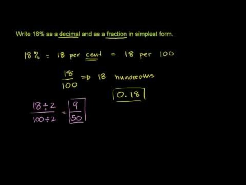 Representing a Number as a Decimal, Percent, and Fraction, Part 1 Video