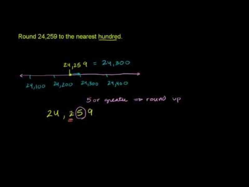 Rounding Whole Numbers 1 Video