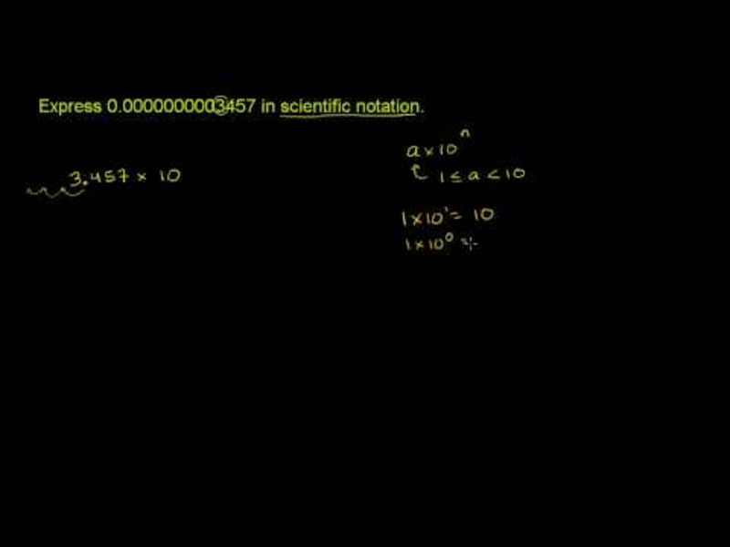 Scientific Notation 1 Video