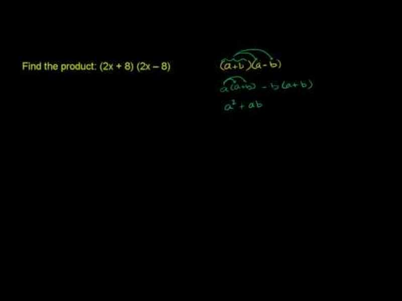 Special Polynomials Products 1 Video