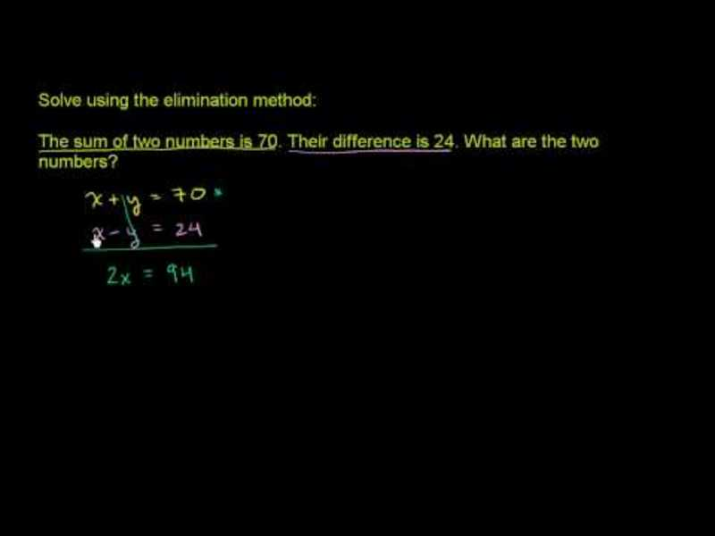 Addition Elimination 4 Video