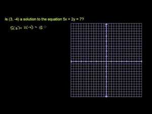 Ordered Pair Solutions of Equations Video