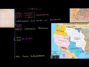 US History Overview 1: Jamestown to the Civil War Video