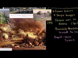 French Revolution (Part 3)- Reign of Terror Video