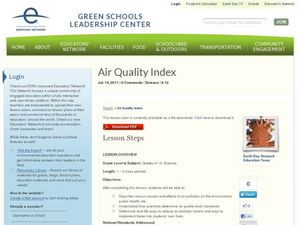 Air Quality Index Lesson Plan