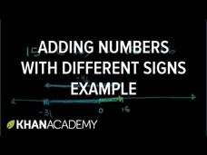 Adding numbers with different signs (example) Video