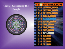 Review Game: Governing the People Presentation