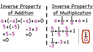 What are the Inverse Properties of Addition and Multiplication? Video