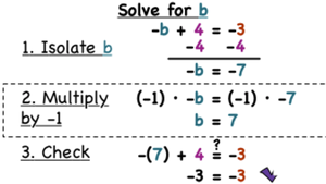 How Do You Solve a Two-Step Equation by Multiplying by -1? Video