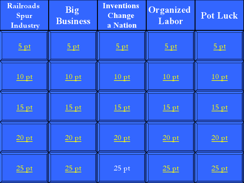 Jeopardy Review Game: Industrial Revolution Presentation