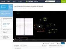 Another Rational Function Graph Example Video