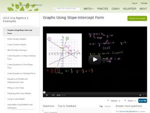 Constructing Equations in Slope-Intercept Form from Graphs Video