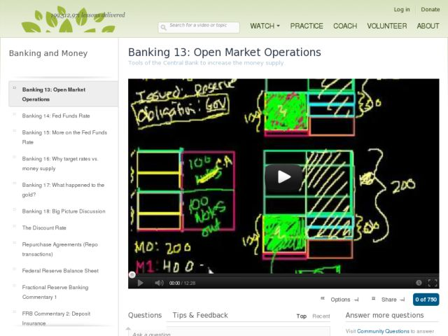 Banking 13: Open Market Operations Video