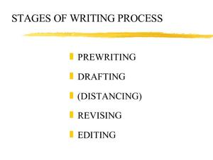 Stages of the Writing Process Presentation