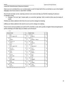 Word Structure (Structural Analysis) Handouts & Reference