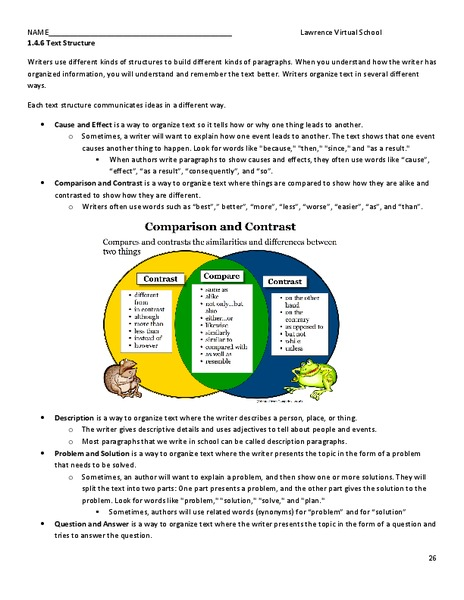 Text Structure Handouts & Reference