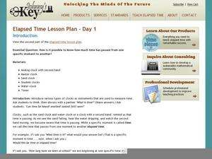 Elapsed Time Lesson-Day 1 Lesson Plan
