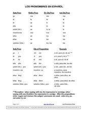 Los Pronombres en Espanol Worksheet