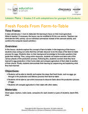 Fresh Foods from Farm to Table Lesson Plan