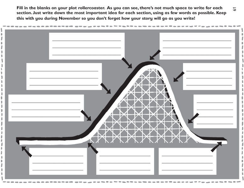 Plot Rollercoaster 5th - 9th Grade Worksheet | Lesson Planet