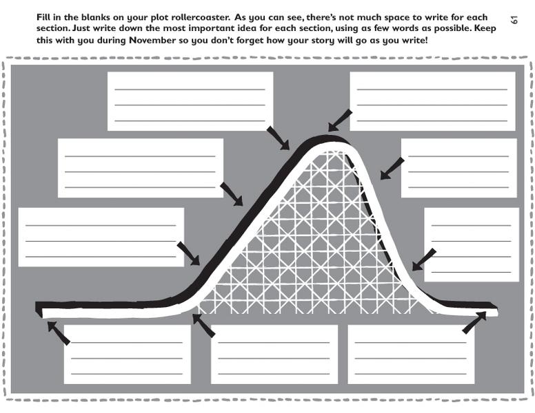 Plot Rollercoaster Worksheet for 5th 9th Grade – Plot Worksheets