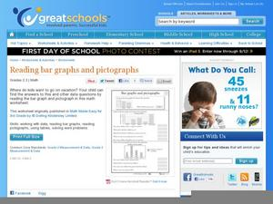 Bar Graphs and Pictographs Worksheet