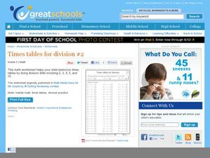 Times Tables for Division #2 Worksheet