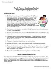 Family Pictures (Cuadros de Familia) Lesson Plan