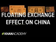 Floating Exchange Effects on China Video