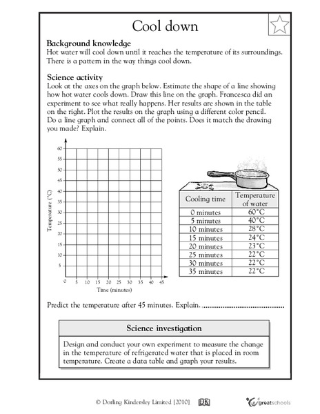 How Does Water Cool? Worksheet