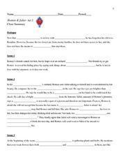 Romeo and Juliet - Act II Cloze Summary Worksheet