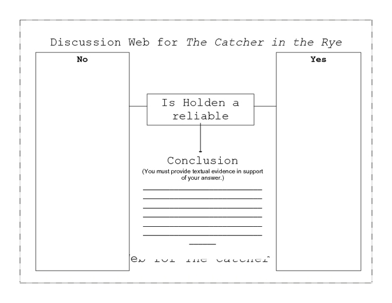 discussion web for the catcher in the rye th th grade  discussion web for the catcher in the rye 11th 12th grade worksheet lesson planet