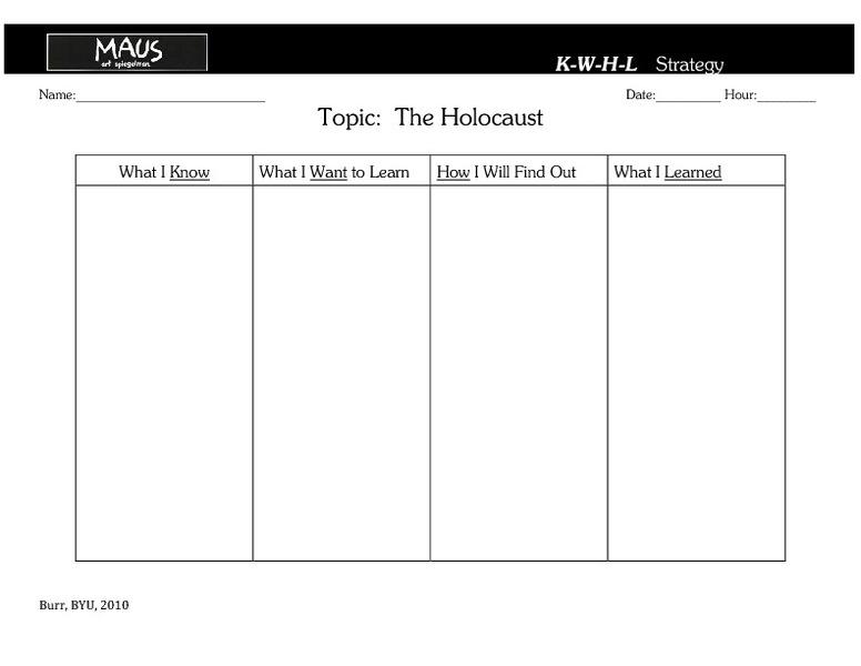 KWHL The Holocaust 8th 11th Grade Worksheet – Holocaust Worksheet
