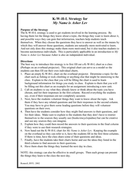 K-W-H-L Strategy for My Name is Asher Lev Lesson Plan