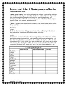 Romeo and Juliet & Shakespearean Theater Lesson Plan