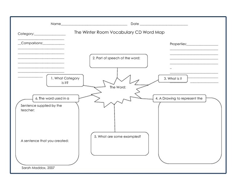 Vocabulary CD Word Map: The Winter Room Graphic Organizer