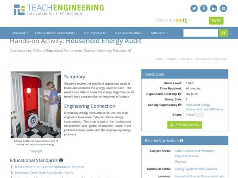 Household Energy Audit Activities & Project