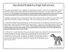 Zoo Animal Probability Graph Worksheet