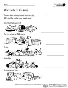 What Foods Do You Eat? Worksheet