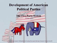 Development of American Political Parties: The Two-Party System Presentation