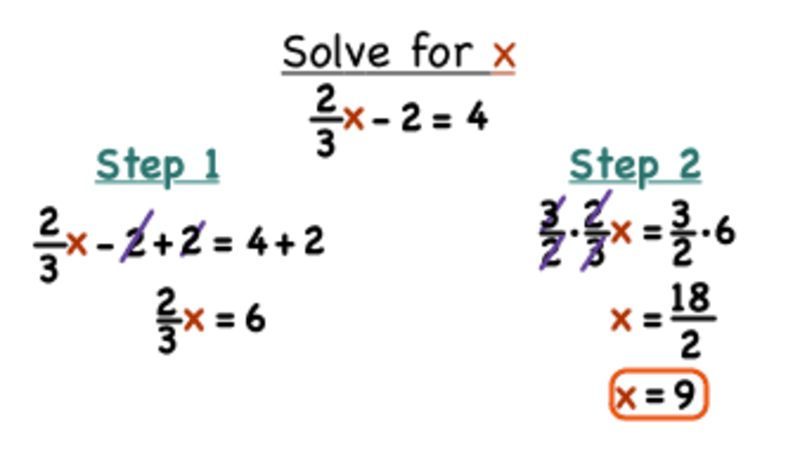 How Do You Solve a Two-Step Equation with Fractions Using