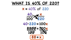 How Do You Use a Proportion to Find a Part of a Whole? Video