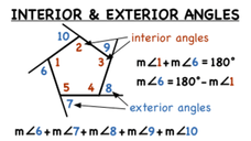 Interior and exterior angles lesson plans worksheets - How to work out an exterior angle ...