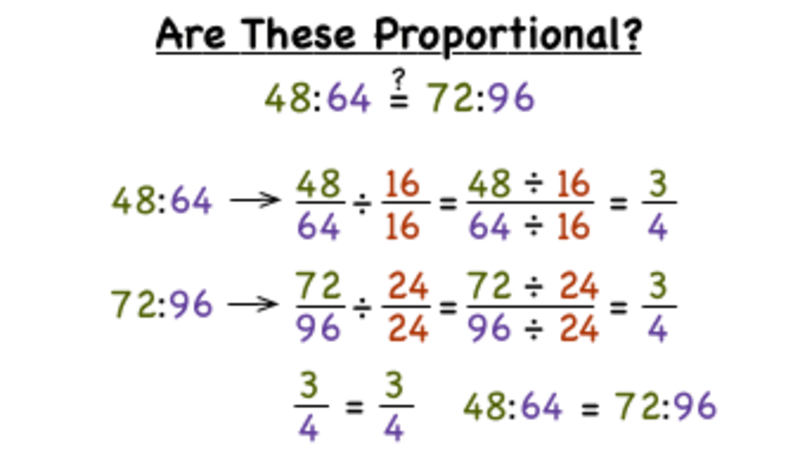 How Do You Determine If Two Ratios are Proportional by Reducing? Video