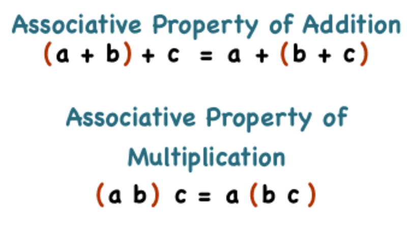 What is the Associative Property? Video