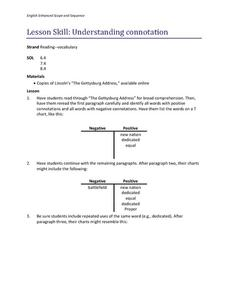 Understanding Connotation Lesson Plan