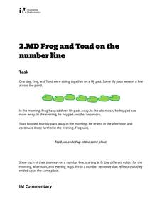 Frog and Toad on the Number Line Activities & Project