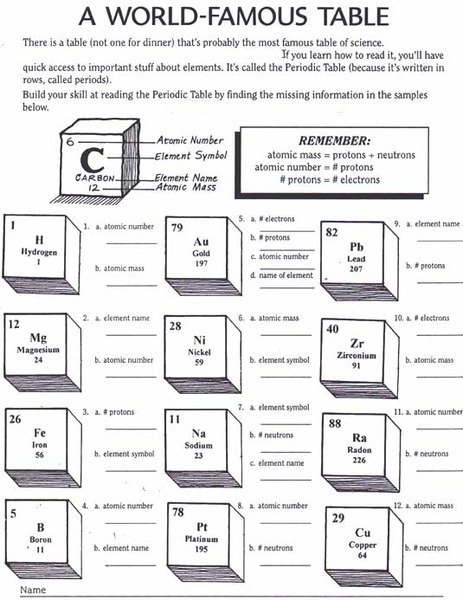 Proton Neutron Electron Chart Worksheet. Worksheets. Reviewrevitol ...