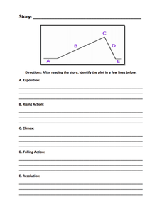 Plot Activity Printables & Template